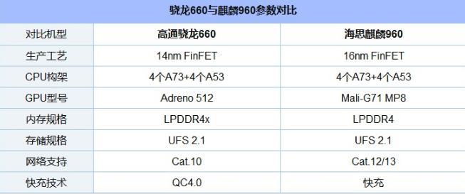 华为nova2s参数配置 华为nova2s耳机孔径图片